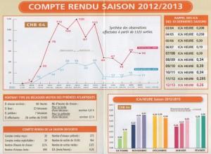 Saison1213c