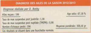 Saison1213d
