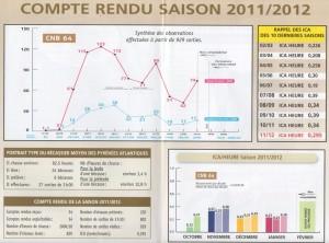 saison1112c