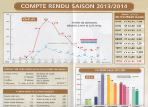 CNB64-Saison2013-14-c